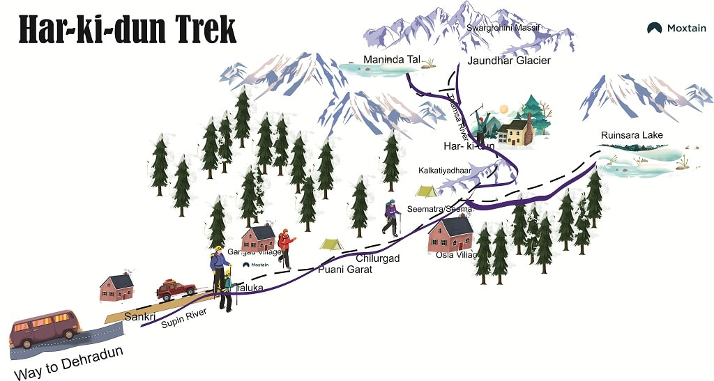 har ki dun trek map