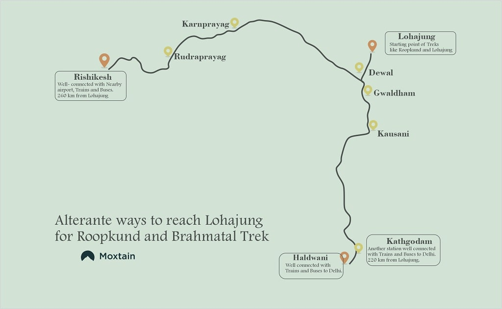 map to reach lohajung
