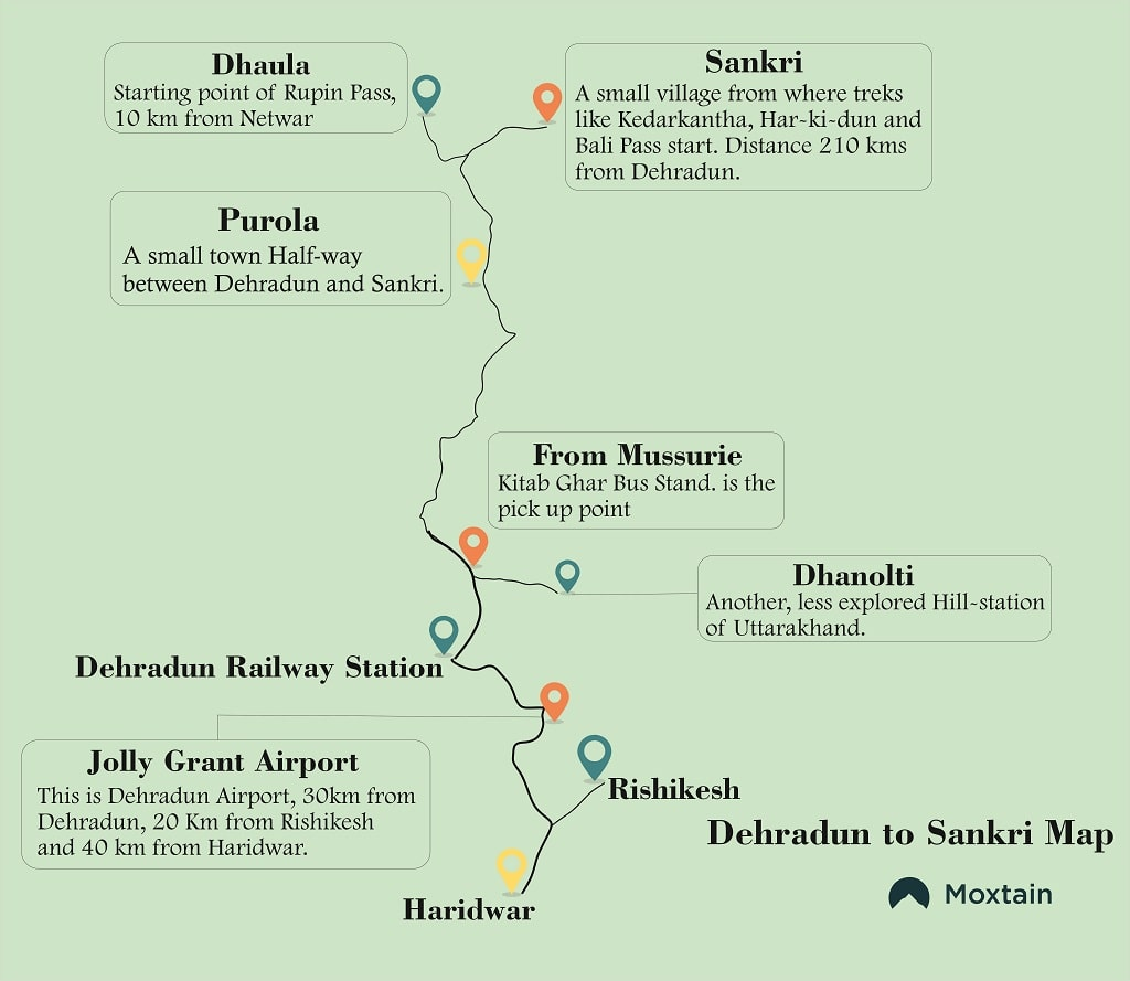 dehradun to sankri map