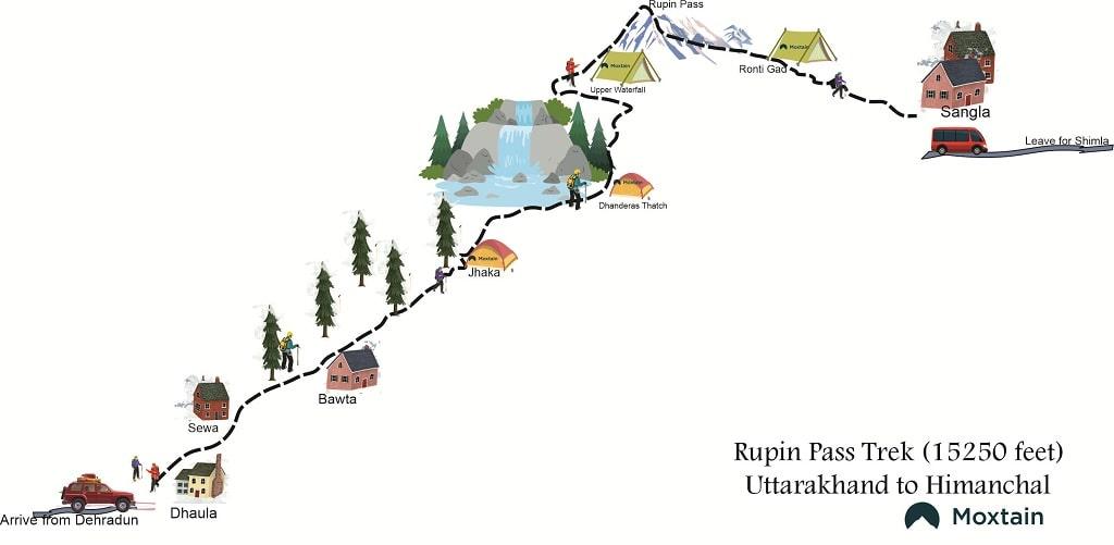 rupin pass trek map